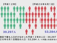 千代田区広報映像「図解でわかる千代田」7月号